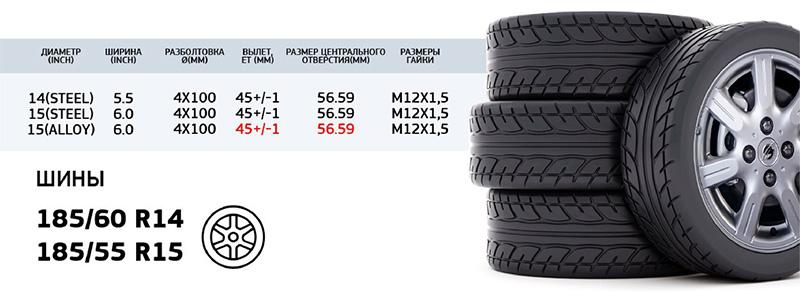 Размеры штатных колес Равон р3
